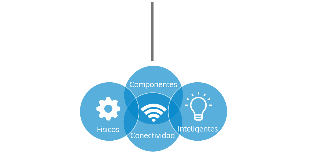 iot_smart_connected_products_3