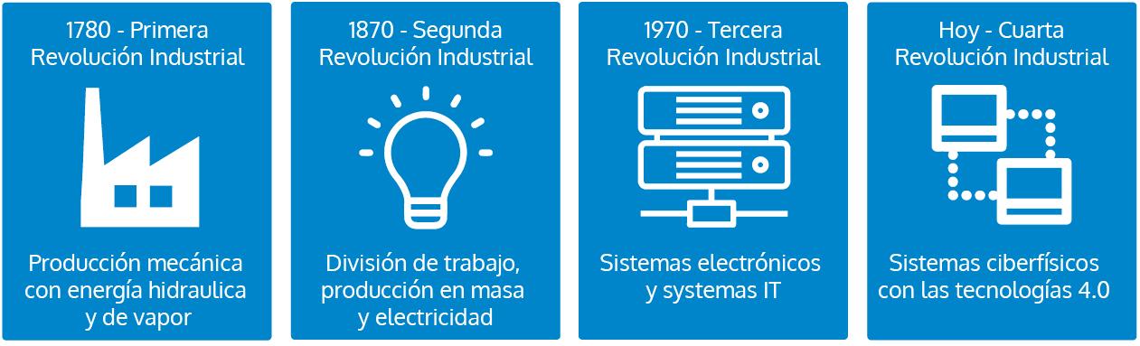 la_cuarta_revolucion_industrial_1